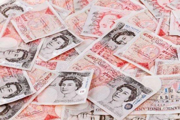 UK national living wage