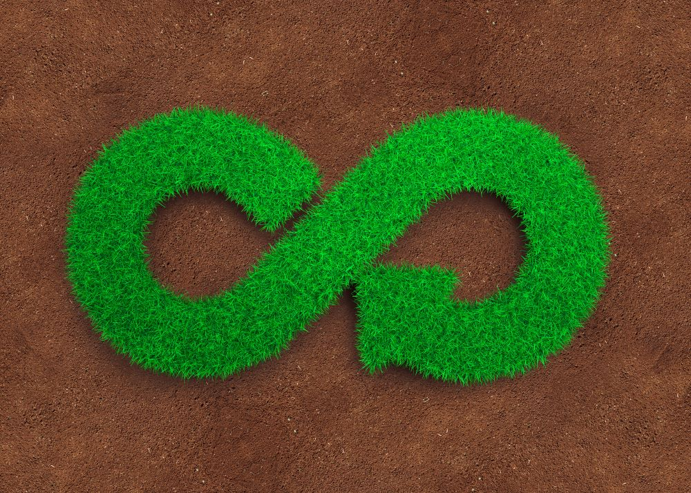 business case for circular economy