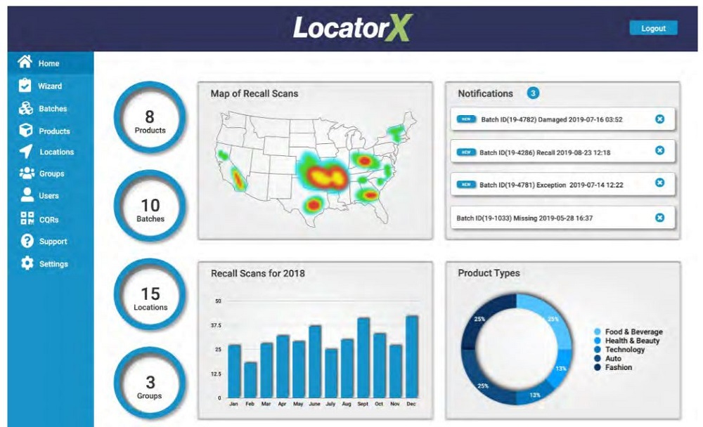 Outlook Group and LocatorX have teamed up to launch the LXConnect platform for product scan, movement, authentication and location.
