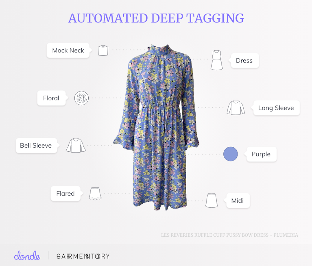 Garmentory is working with Donde Search to make its fashion more easily discoverable by swapping verbal tagging for visual cataloging.