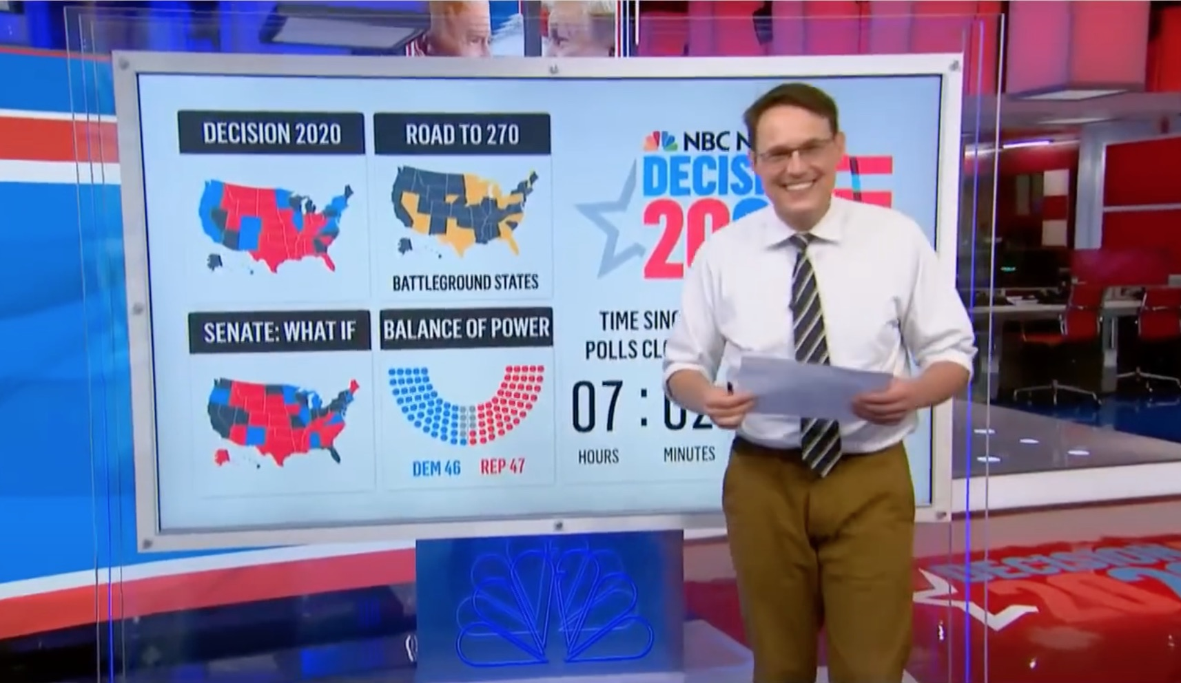 """With the hashtag #TrackingKornacki as well as nicknames """"map daddy"""" and """"chart-throb,"""" viewers stirred up a tweet storm about Kornacki and his khaki pants."""